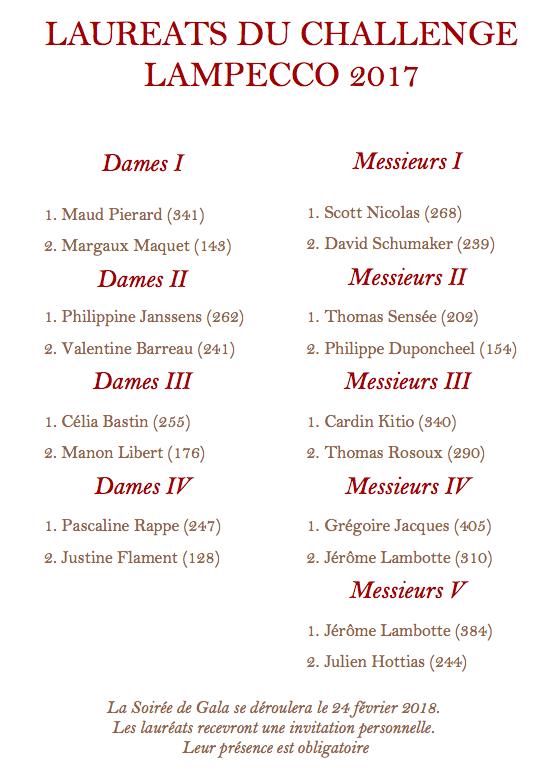 Résultats Challenge Lampecco 2017